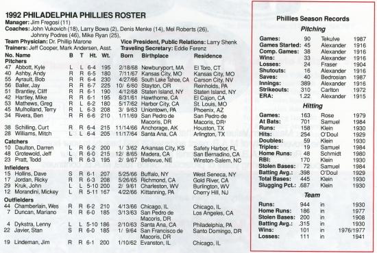 1992 roster003.jpg