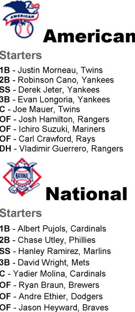 ALL-STAR roster 2010.jpg